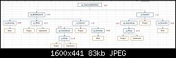 Click image for larger version.  Name:Database Query Hierarchy.jpg Views:13 Size:82.6 KB ID:41953