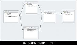 Click image for larger version.  Name:relationships_andrewDb.JPG Views:6 Size:37.1 KB ID:6820