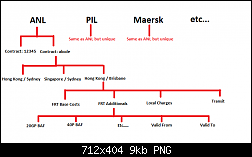 Click image for larger version.  Name:Tree.png Views:46 Size:9.4 KB ID:44874
